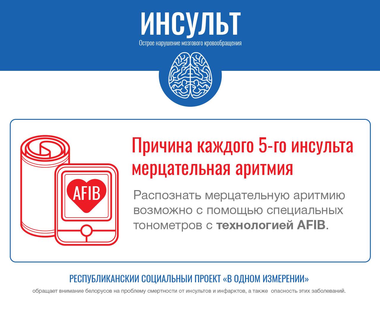 О технологии AFIB